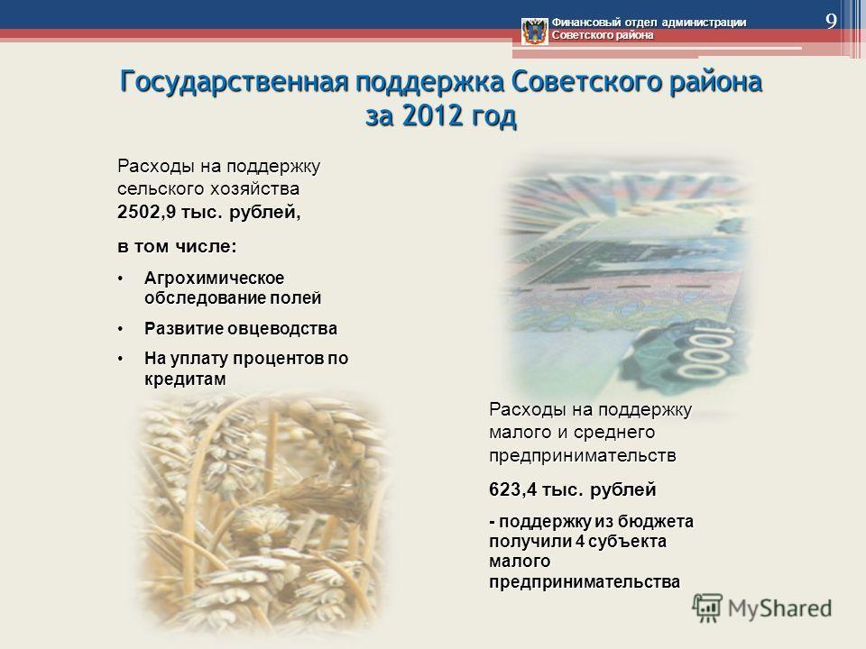 Государственная поддержка Советского района за 2012 год Расходы на поддержку сельского хозяйства 2502,9 тыс. рублей, в том числе: Агрохимическое обследование полейАгрохимическое обследование полей Развитие овцеводстваРазвитие овцеводства На уплату пр