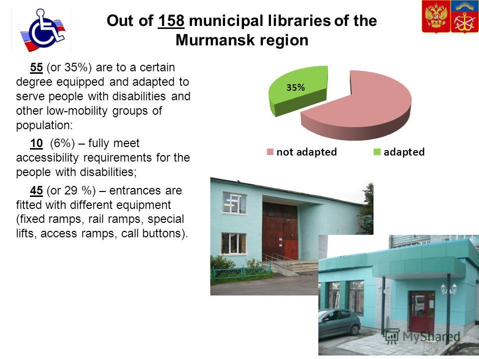 Out of 158 municipal libraries of the Murmansk region 55 (or 35%) are to a certain degree equipped and adapted to serve people with disabilities and other low-mobility groups of population: 10 (6%) – fully meet accessibility requirements for the peop