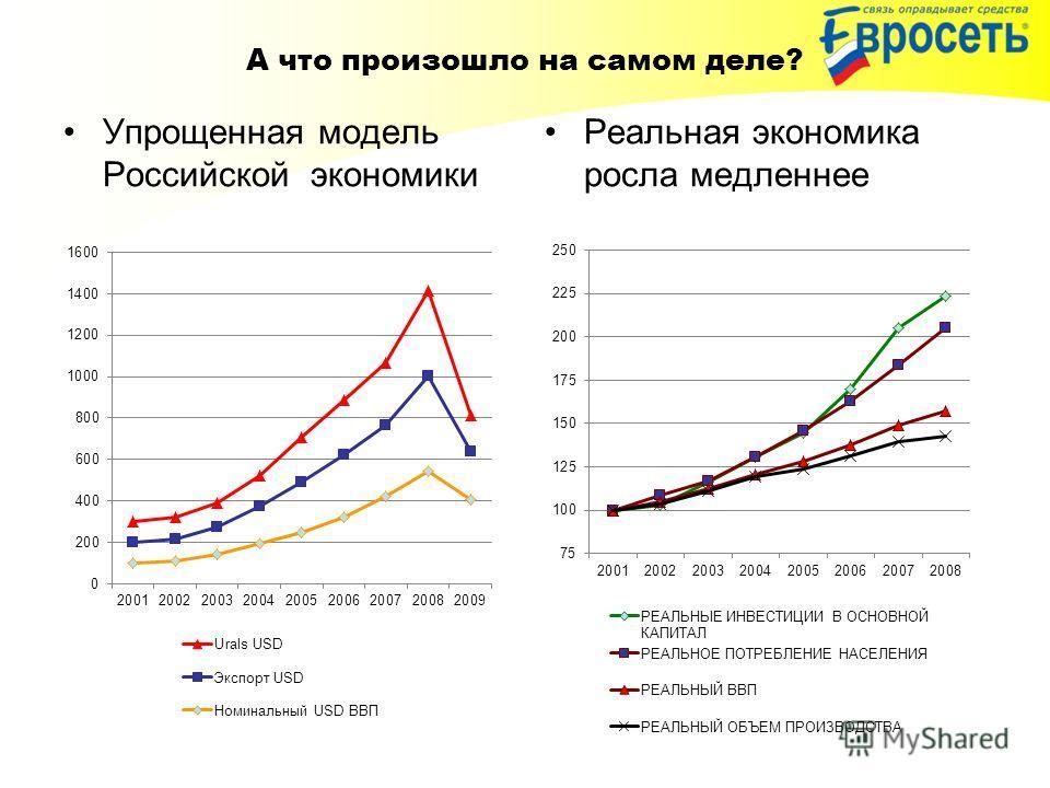 А что произошло на самом деле? Упрощенная модель Российской экономики Реальная экономика росла медленнее