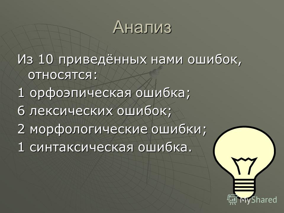 Анализ Из 10 приведённых нами ошибок, относятся: 1 орфоэпическая ошибка; 6 лексических ошибок; 2 морфологические ошибки; 1 синтаксическая ошибка.