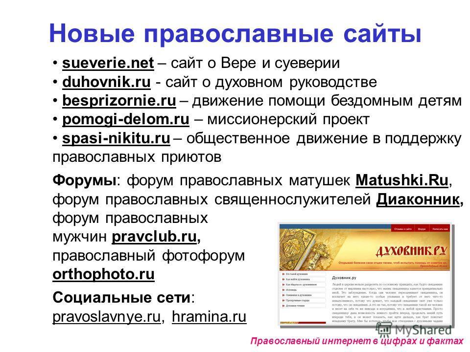 Новые православные сайты Православный интернет в цифрах и фактах 100% sueverie.net – сайт о Вере и суеверии duhovnik.ru - сайт о духовном руководстве