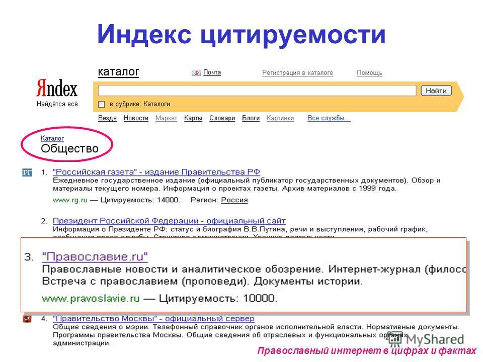 Индекс цитируемости 100% Православный интернет в цифрах и фактах