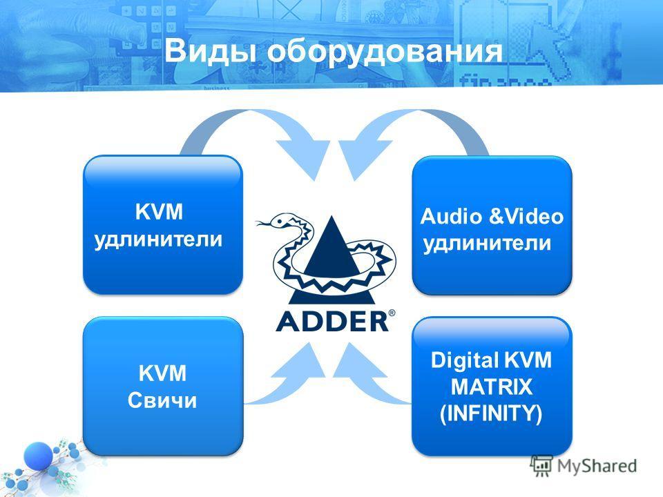 KVM Свичи KVM Свичи Digital KVM MATRIX (INFINITY) Digital KVM MATRIX (INFINITY) KVM удлинители KVM удлинители Audio &Video удлинители Audio &Video удлинители Виды оборудования