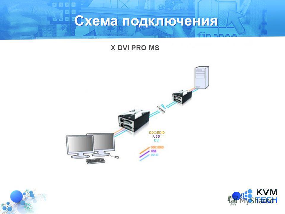 Схема подключения DDC/EDID USB DVI X DVI PRO MS
