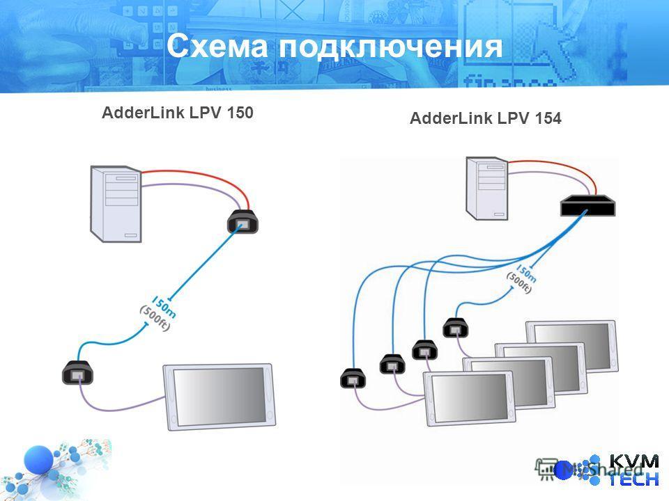 Схема подключения AdderLink LPV 150 AdderLink LPV 154
