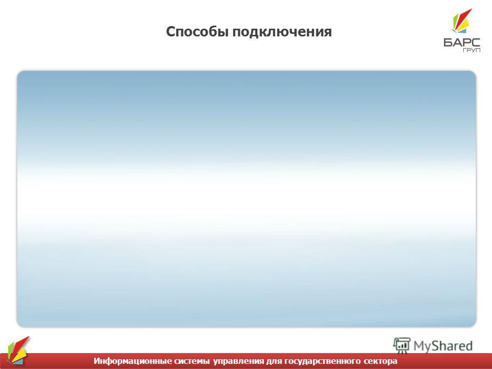 Способы подключения БАРС.Web-Электронная Похозяйственная Книга Информационные системы управления для государственного сектора