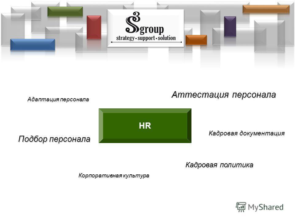 Аттестация персонала Подбор персонала Корпоративная культура Кадровая политика Кадровая документация HR Адаптация персонала