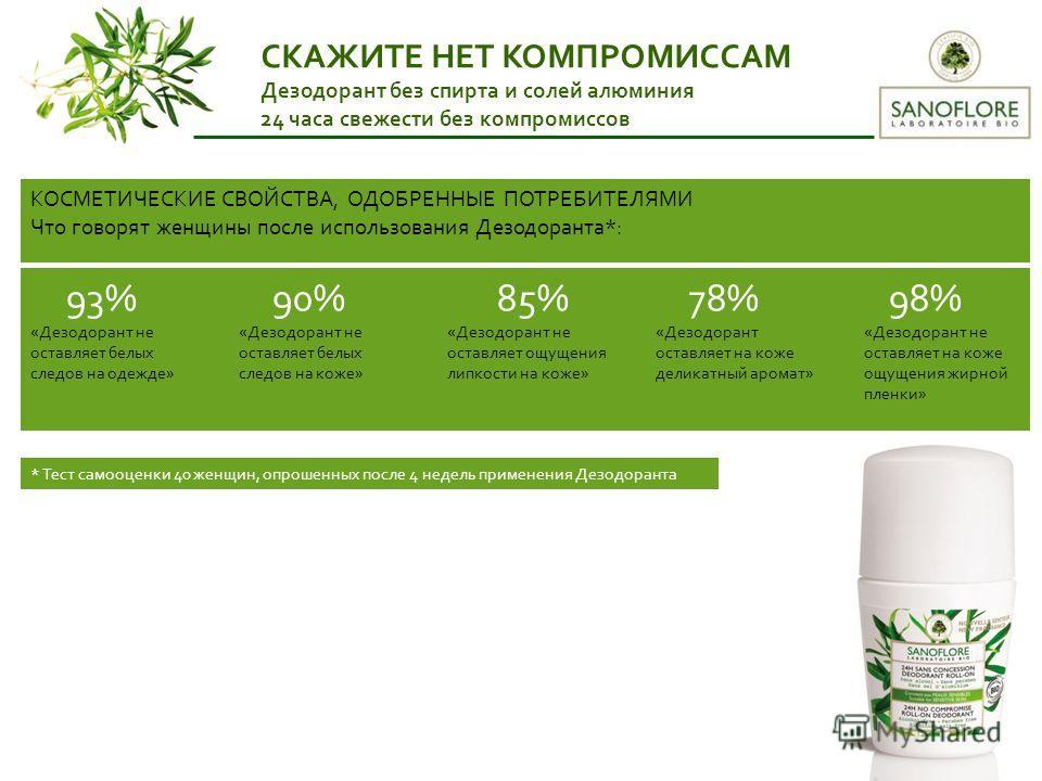 СКАЖИТЕ НЕТ КОМПРОМИССАМ Дезодорант без спирта и солей алюминия 24 часа свежести без компромиссов КОСМЕТИЧЕСКИЕ СВОЙСТВА, ОДОБРЕННЫЕ ПОТРЕБИТЕЛЯМИ Что говорят женщины после использования Дезодоранта*: 93% 90% 85% 78% 98% «Дезодорант не «Дезодорант не
