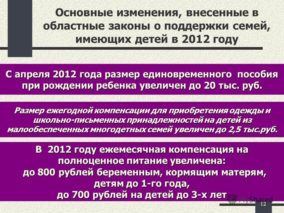 12 Основные изменения, внесенные в областные законы о поддержки семей, имеющих детей в 2012 году С апреля 2012 года размер единовременного пособия при рождении ребенка увеличен до 20 тыс. руб. Размер ежегодной компенсации для приобретения одежды и шк