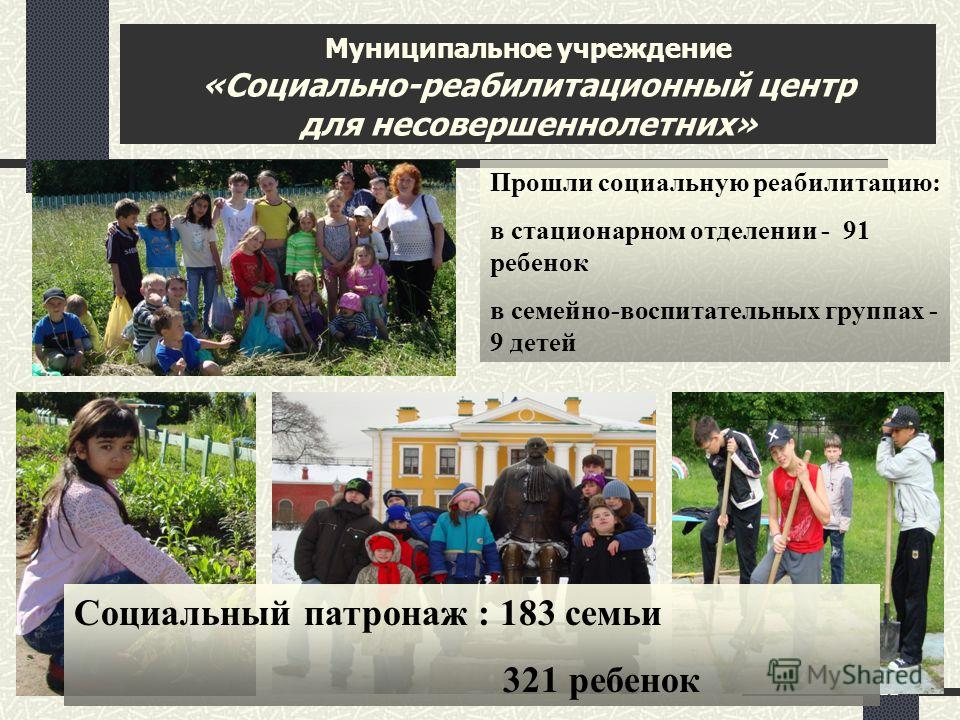 22 Муниципальное учреждение «Социально-реабилитационный центр для несовершеннолетних» Прошли социальную реабилитацию: в стационарном отделении - 91 ребенок в семейно-воспитательных группах - 9 детей Социальный патронаж : 183 семьи 321 ребенок