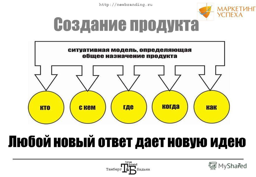 http://newbranding.ru 7 Создание продукта Любой новый ответ дает новую идею