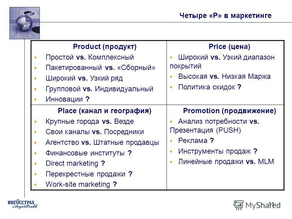 11 Четыре «Р» в маркетинге Product (продукт) Простой vs. Комплексный Пакетированный vs. «Сборный» Широкий vs. Узкий ряд Групповой vs. Индивидуальный Инновации ? Price (цена) Широкий vs. Узкий диапазон покрытий Высокая vs. Низкая Маржа Политика скидок