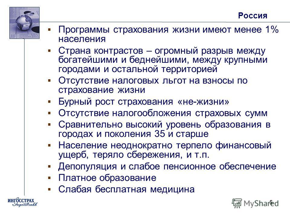 5 Россия Программы страхования жизни имеют менее 1% населения Страна контрастов – огромный разрыв между богатейшими и беднейшими, между крупными городами и остальной территорией Отсутствие налоговых льгот на взносы по страхование жизни Бурный рост ст