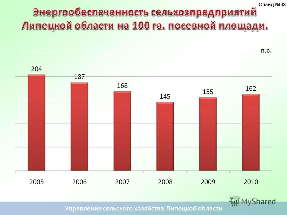Управление сельского хозяйства Липецкой области Слайд 38 л.с.