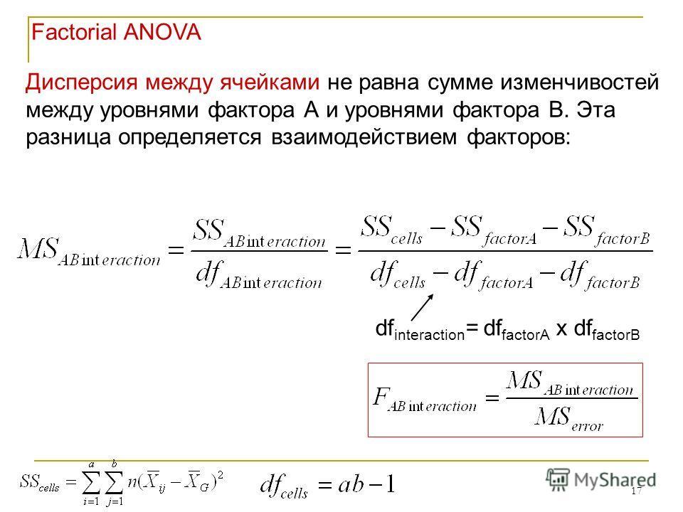 17 Factorial ANOVA Дисперсия между ячейками не равна сумме изменчивостей между уровнями фактора А и уровнями фактора В. Эта разница определяется взаимодействием факторов: df interaction = df factorA x df factorB