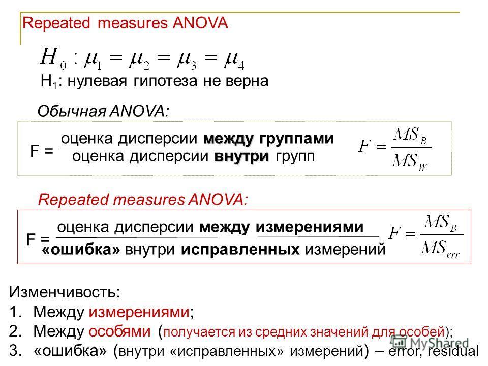 39 Repeated measures ANOVA Н 1 : нулевая гипотеза не верна F = между оценка дисперсии между группами внутри оценка дисперсии внутри групп Обычная ANOVA: Repeated measures ANOVA: F = оценка дисперсии между измерениями «ошибка» внутри исправленных изме
