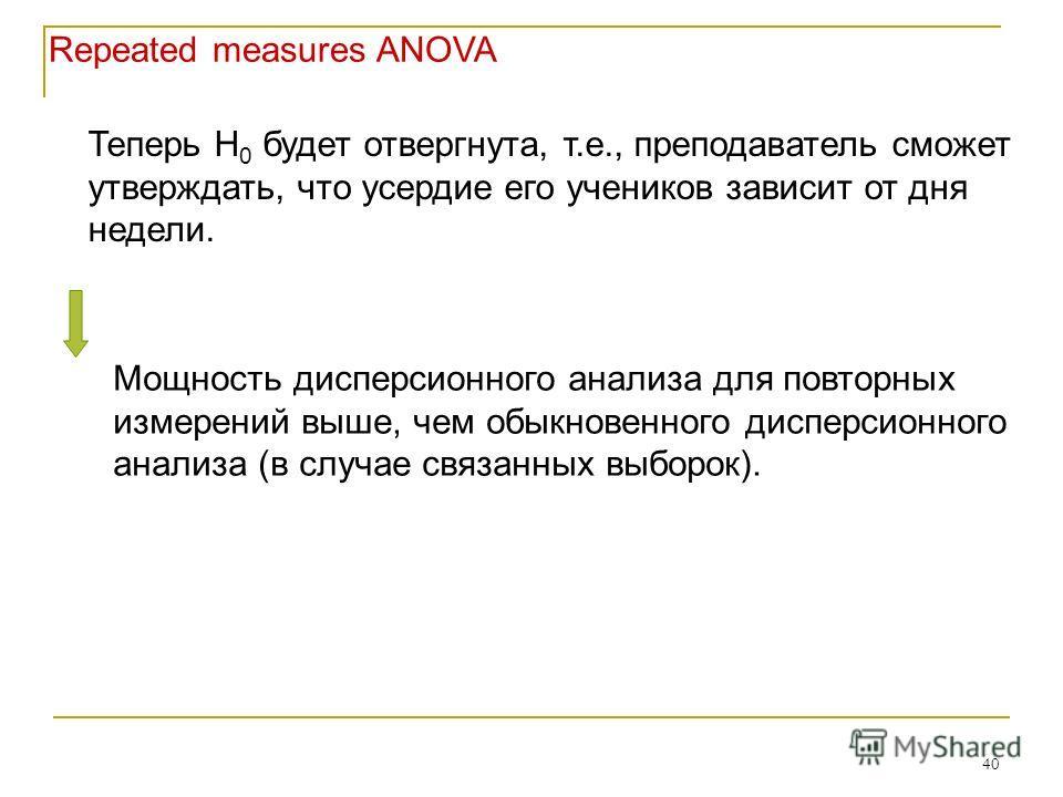 40 Repeated measures ANOVA Теперь Н 0 будет отвергнута, т.е., преподаватель сможет утверждать, что усердие его учеников зависит от дня недели. Мощность дисперсионного анализа для повторных измерений выше, чем обыкновенного дисперсионного анализа (в с