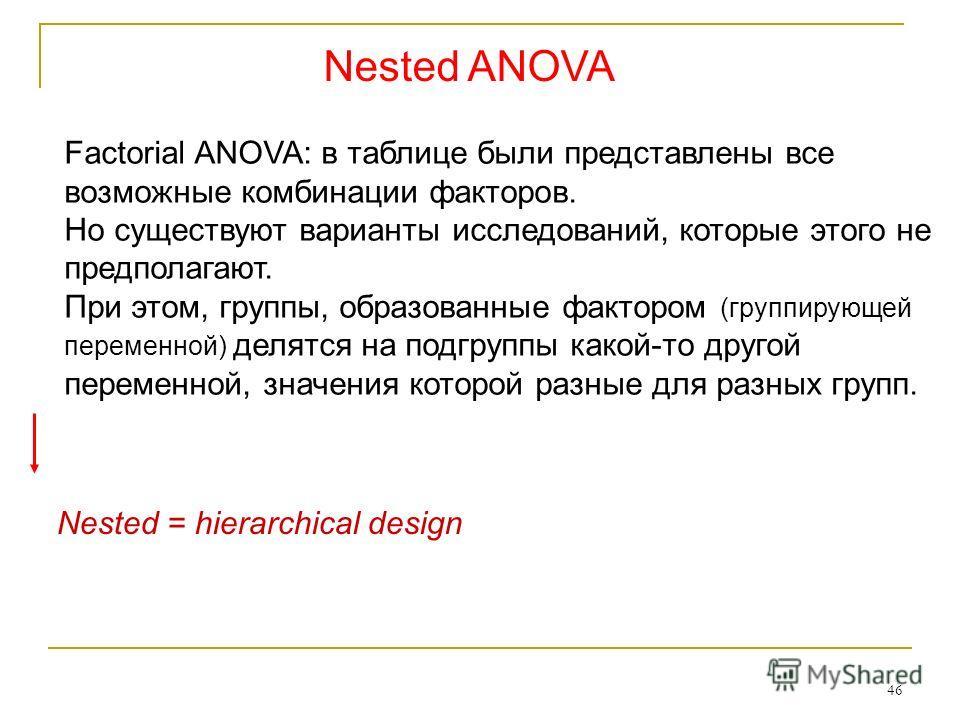46 Nested ANOVA Factorial ANOVA: в таблице были представлены все возможные комбинации факторов. Но существуют варианты исследований, которые этого не предполагают. При этом, группы, образованные фактором (группирующей переменной) делятся на подгруппы