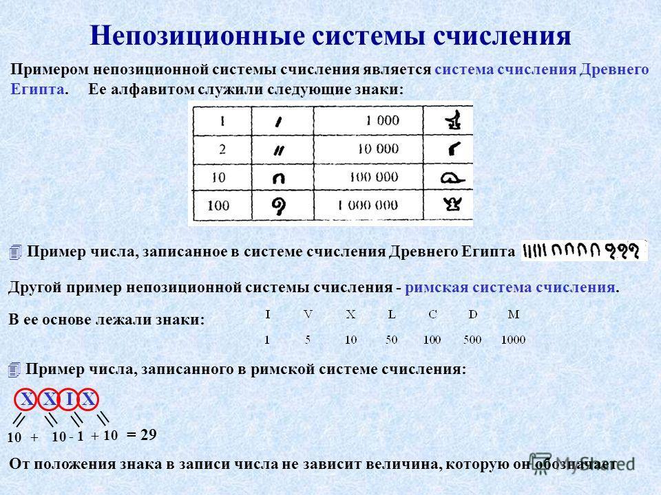 Непозиционные системы счисления Примером непозиционной системы счисления является система счисления Древнего Египта. Ее алфавитом служили следующие знаки: 4 Пример числа, записанное в системе счисления Древнего Египта Другой пример непозиционной сист