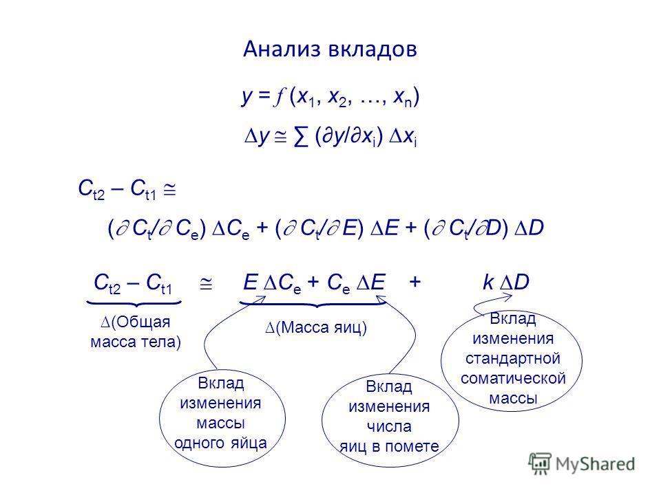 Анализ вкладов y = f (x 1, x 2, …, x n ) y (y/x i ) x i C t2 – C t1 ( C t / C e ) C e + ( C t / E) E + ( C t / D) D C t2 – C t1 E C e + C e E + k D (Общая масса тела) (Масса яиц) Вклад изменения массы одного яйца Вклад изменения числа яиц в помете Вк
