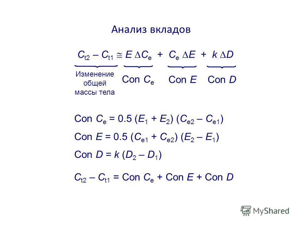 Анализ вкладов C t2 – C t1 = Con C e + Con E + Con D Con C e = 0.5 (E 1 + E 2 ) (C e2 – C e1 ) Con E = 0.5 (C e1 + C e2 ) (E 2 – E 1 ) Con D = k (D 2 – D 1 ) C t2 – C t1 E C e + C e E + k D Изменение общей массы тела Con C e Con ECon D