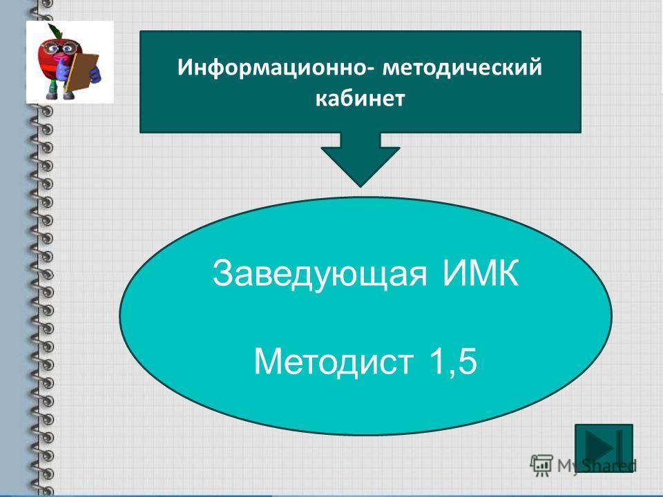 Информационно- методический кабинет Заведующая ИМК Методист 1,5
