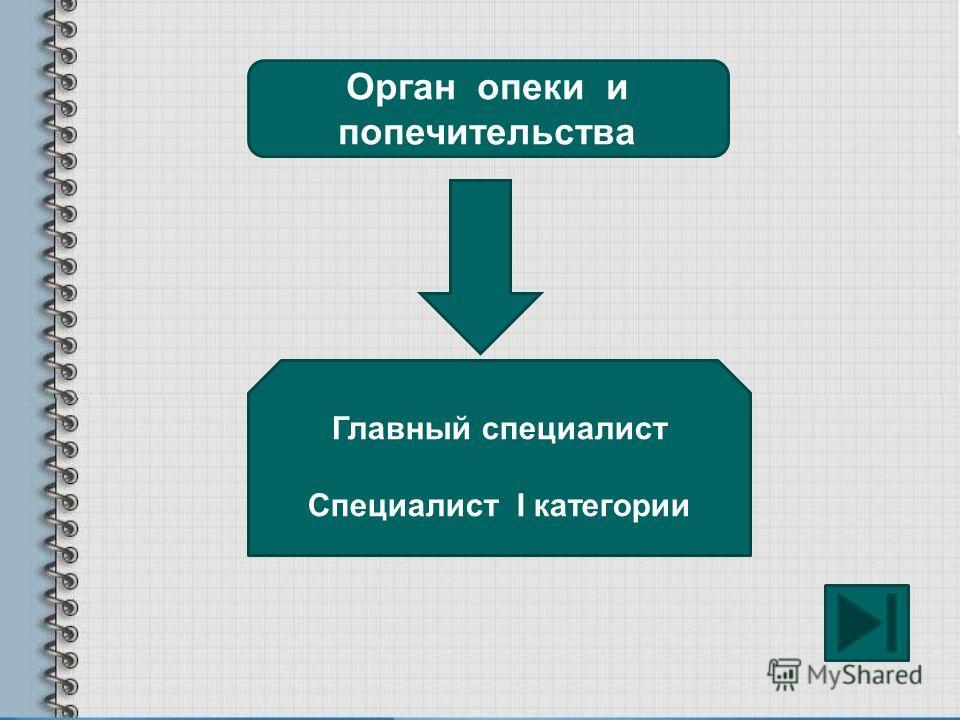 Орган опеки и попечительства Главный специалист Специалист I категории