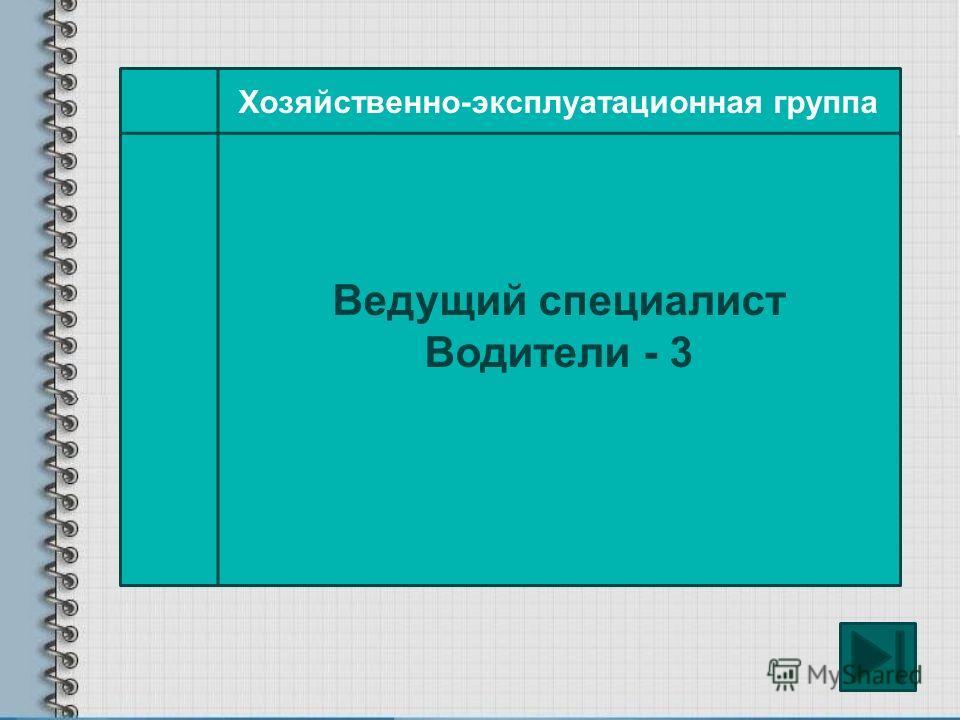 Хозяйственно-эксплуатационная группа Ведущий специалист Водители - 3