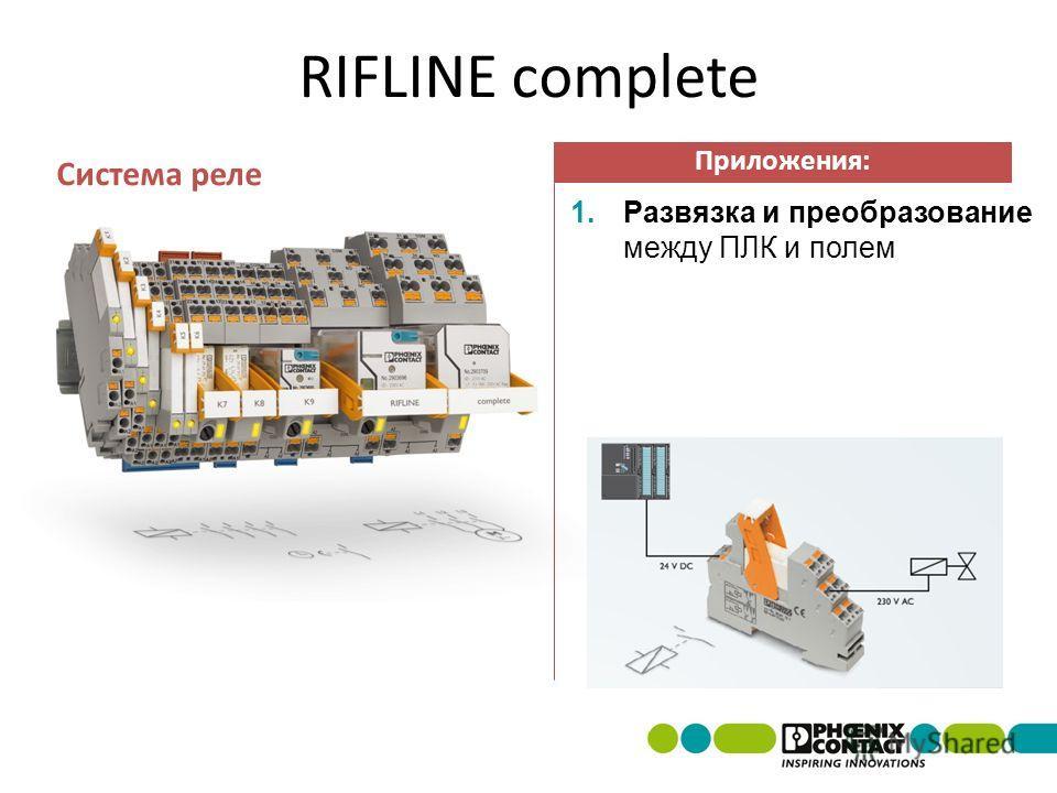Система реле RIFLINE complete 1.Развязка и преобразование между ПЛК и полем Приложения: