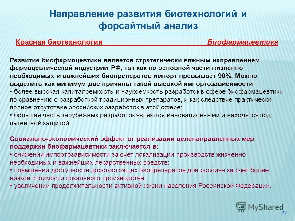 27 Направление развития биотехнологий и форсайтный анализ Красная биотехнология Биофармацевтика Развитие биофармацевтики является стратегически важным направлением фармацевтической индустрии РФ, так как по основной части жизненно необходимых и важней