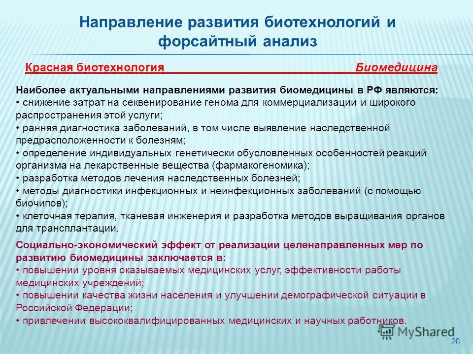 28 Направление развития биотехнологий и форсайтный анализ Красная биотехнология Биомедицина Наиболее актуальными направлениями развития биомедицины в РФ являются: снижение затрат на секвенирование генома для коммерциализации и широкого распространени