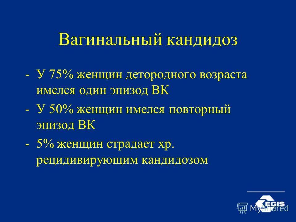 sovremennie-sposobi-lecheniya-vlagalishnogo-kandidoza