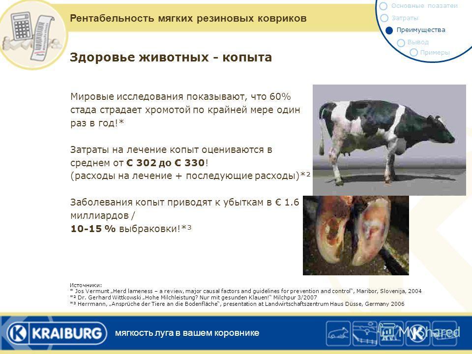 Причины выбраковки коров Источник: Anke Wangler, Elite 1/2007, Forschungsbericht LFA Mecklenburg-Vorpommern, 2006 Рисунок 1: Процентное соотношение причин выбраковки коров (n = 4,243) вымя фертильность копыта и конечности метаболизм другие заболевани