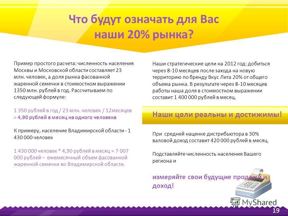 Пример простого расчета: численность населения Москвы и Московской области составляет 23 млн. человек, а доля рынка фасованной жаренной семечки в стоимостном выражении 1350 млн. рублей в год. Рассчитываем по следующей формуле: 1 350 рублей в год / 23