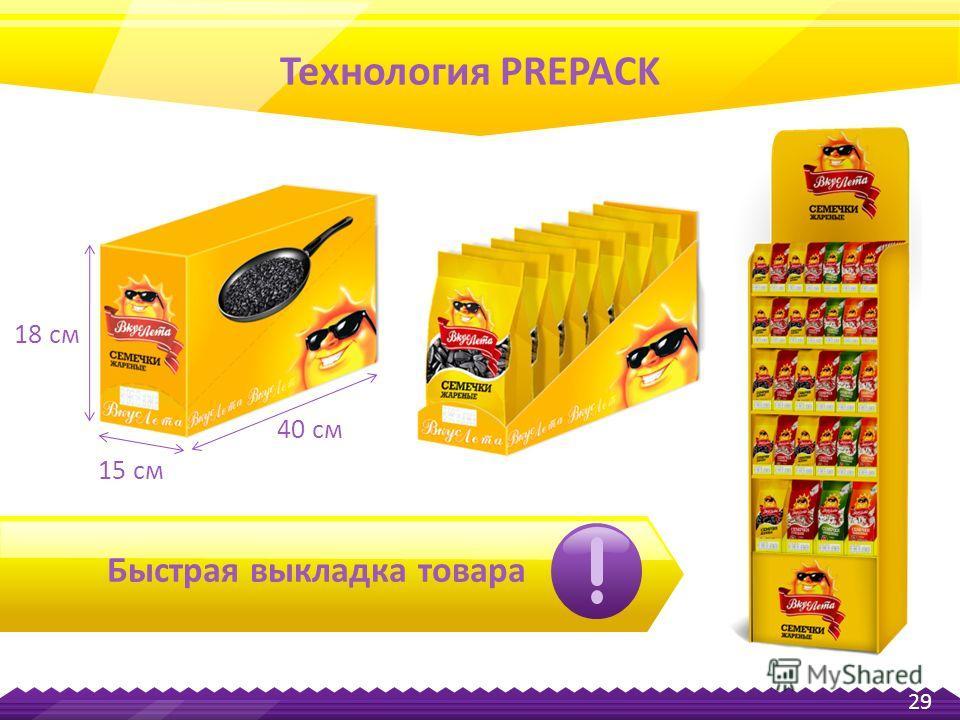 29 Технология PREPACK Быстрая выкладка товара 18 см 15 см 40 см