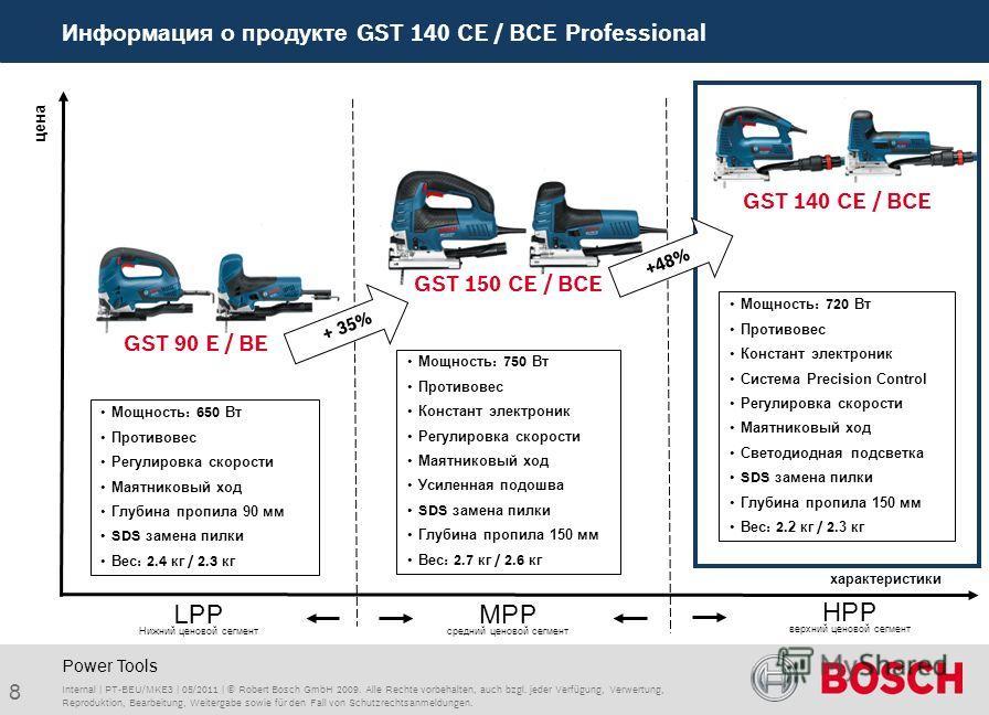 Информация о продукте GST 140 CE / BCE Professional 8 Power Tools цена Мощность: 650 Вт Противовес Регулировка скорости Маятниковый ход Глубина пропила 90 мм SDS замена пилки Вес: 2.4 кг / 2.3 кг GST 140 CE / BCE LPP Нижний ценовой сегмент характерис