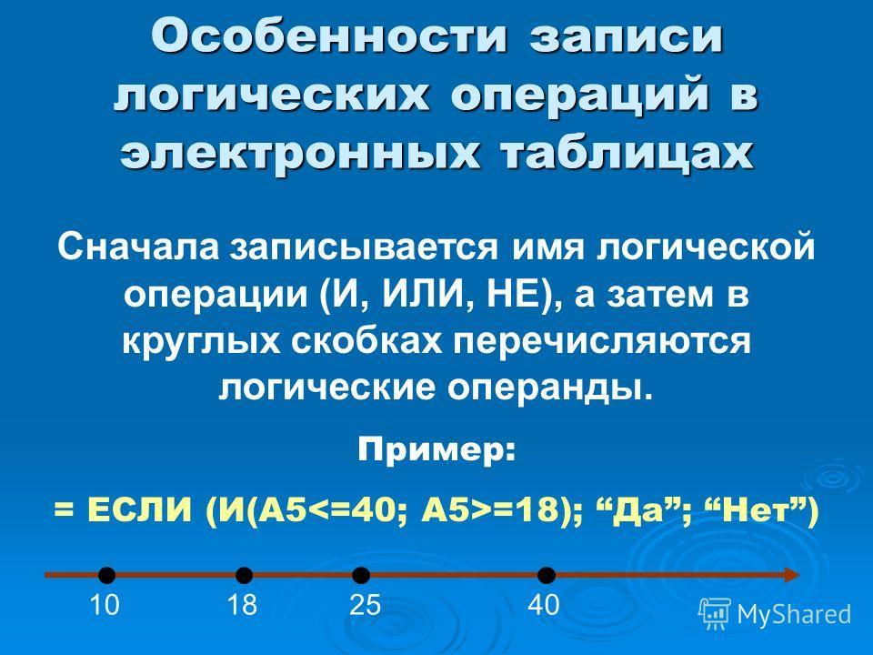 Особенности записи логических операций в электронных таблицах Сначала записывается имя логической операции (И, ИЛИ, НЕ), а затем в круглых скобках перечисляются логические операнды. Пример: = ЕСЛИ (И(А5 =18); Да; Нет) 18401025