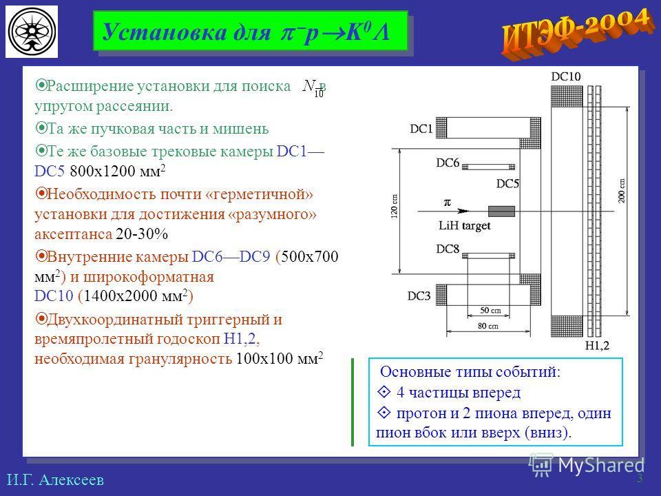 И.Г. Алексеев 3 Установка для – p K 0 Расширение установки для поиска в упругом рассеянии. Та же пучковая часть и мишень Те же базовые трековые камеры DC1 DC5 800x1200 мм 2 Необходимость почти «герметичной» установки для достижения «разумного» аксепт