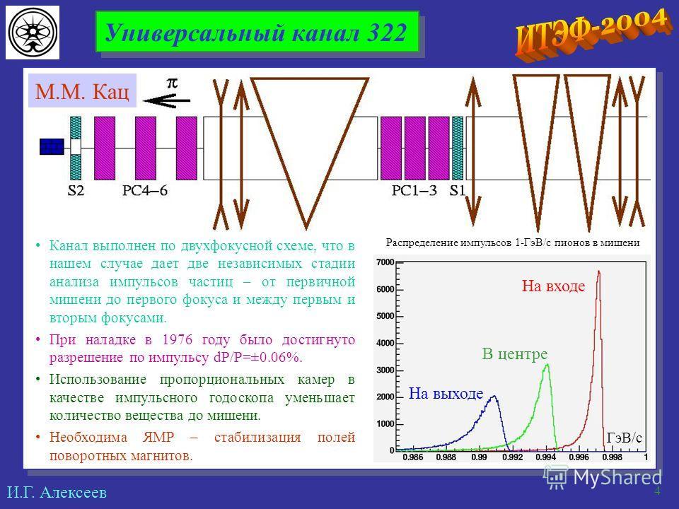 И.Г. Алексеев 4 Универсальный канал 322 Канал выполнен по двухфокусной схеме, что в нашем случае дает две независимых стадии анализа импульсов частиц – от первичной мишени до первого фокуса и между первым и вторым фокусами. При наладке в 1976 году бы