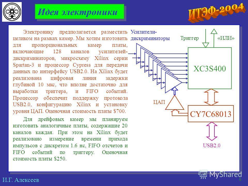 И.Г. Алексеев 6 Идея электроники Электронику предполагается разместить целиком на рамках камер. Мы хотим изготовить для пропорциональных камер платы, включающие 128 каналов усилителей- дискриминаторов, микросхему Xilinx серии Spartan-3 и процессор Cy