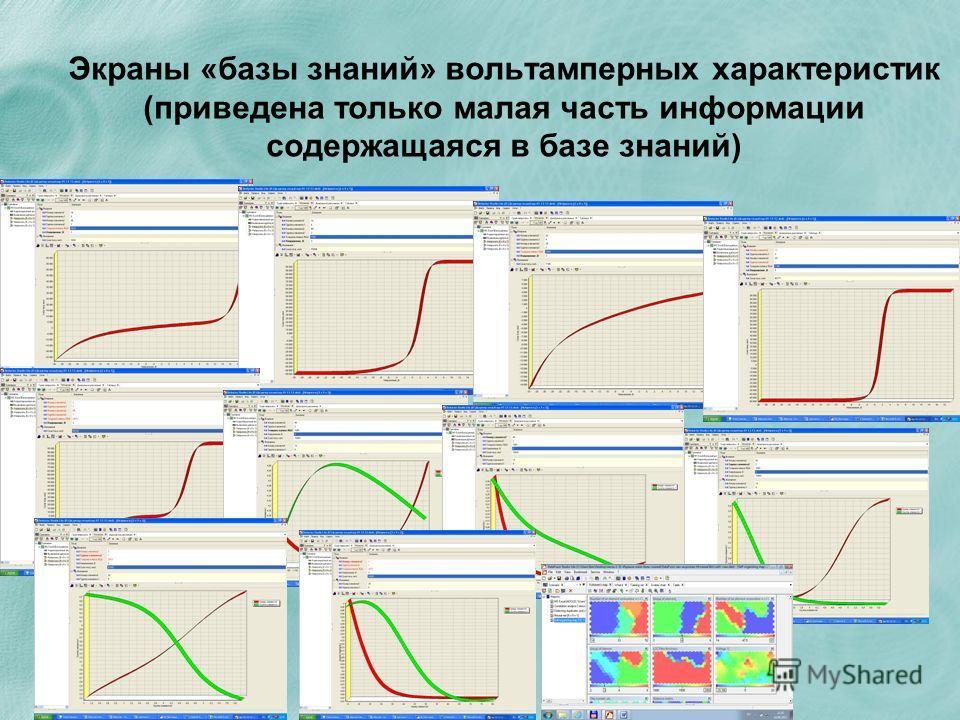Экраны «базы знаний» вольтамперных характеристик (приведена только малая часть информации содержащаяся в базе знаний)