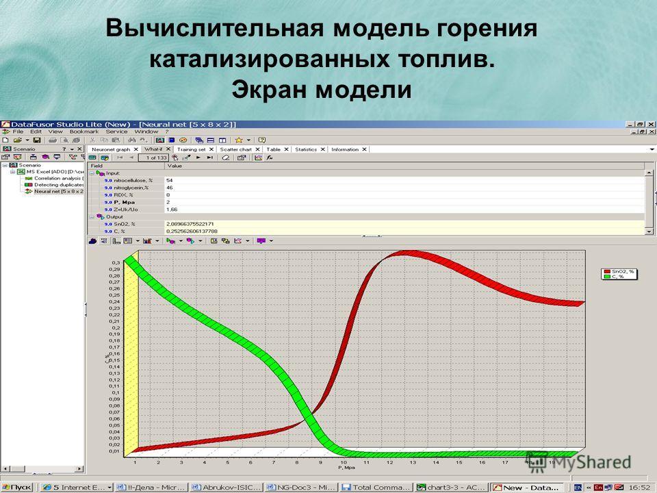 Вычислительная модель горения катализированных топлив. Экран модели