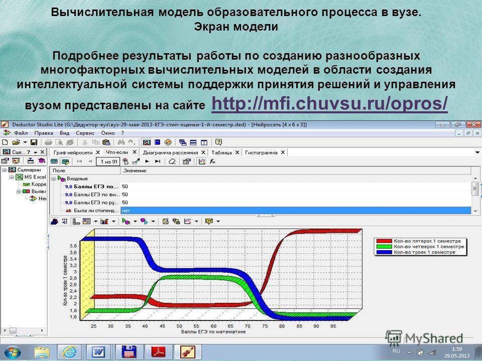 Вычислительная модель образовательного процесса в вузе. Экран модели Подробнее результаты работы по созданию разнообразных многофакторных вычислительных моделей в области создания интеллектуальной системы поддержки принятия решений и управления вузом