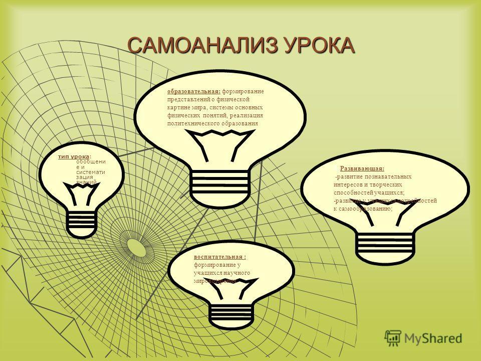 САМОАНАЛИЗ УРОКА тип урока: обобщени е и системати зация знаний 2. Развивающая: -развитие познавательных интересов и творческих способностей учащихся; -развитие у учащихся потребностей к самообразованию; воспитательная : формирование у учащихся научн
