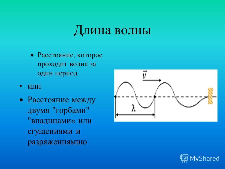 Модель продольной Так колеблются частицы в твёрдом теле.