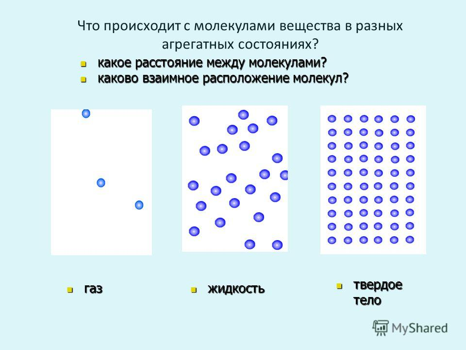 Что происходит с молекулами вещества в разных агрегатных состояниях? какое расстояние между молекулами? какое расстояние между молекулами? каково взаимное расположение молекул? каково взаимное расположение молекул? газ газ жидкость жидкость твердое т