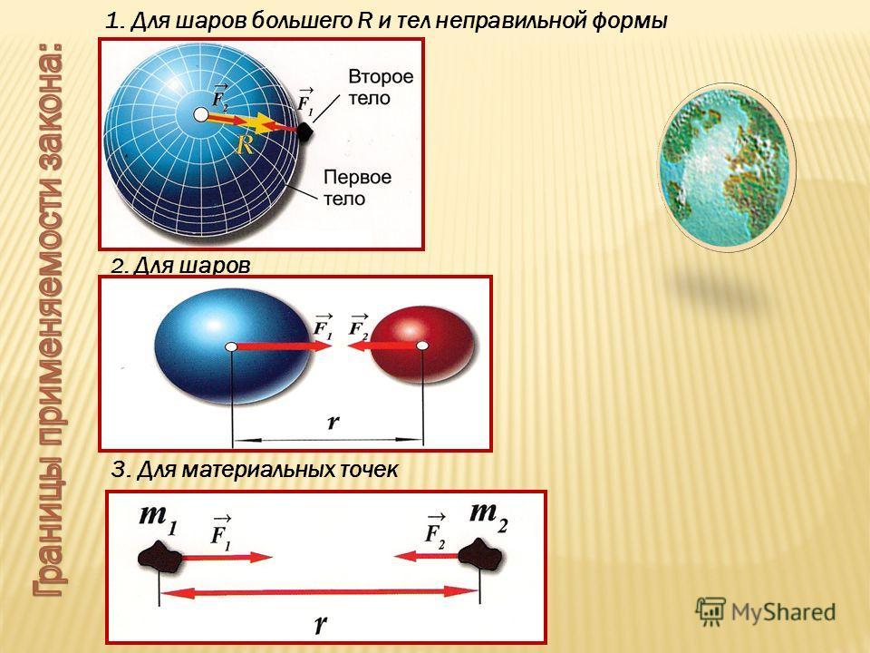 Опыты показали, что Гравитационная постоянная численно равна силе, с которой притягиваются две частицы массой по 1 кг каждая, находящиеся на расстоянии 1 м друг от друга m 1 = m 2 = 1 кг