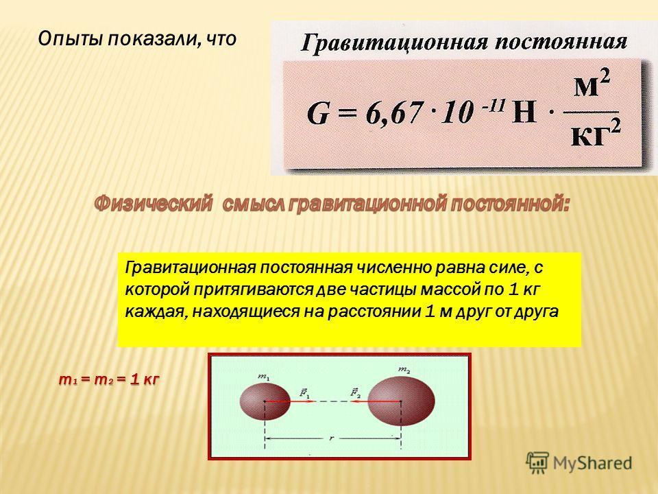 m 1 m 1 m 2 m 2 α F тяг α