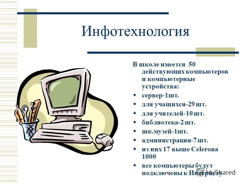 Инфотехнология В школе имеется 50 действующих компьютеров и компьютерные устройства: сервер-1шт. для учащихся-29 шт. для учителей-10 шт. библиотека-2 шт. шк.музей-1шт. администрация-7 шт. из них 17 выше Celerona 1000 все компьютеры будут подключены к