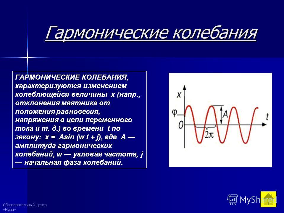 Образовательный центр «Нива» Гармонические колебания ГАРМОНИЧЕСКИЕ КОЛЕБАНИЯ, характеризуются изменением колеблющейся величины x (напр., отклонения маятника от положения равновесия, напряжения в цепи переменного тока и т. д.) во времени t по закону: